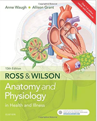 https://pickpdfs.com/rose-and-wilson-anatomy-and-physiology-in-health-and-illness-13th-edition-pdf-free-download/