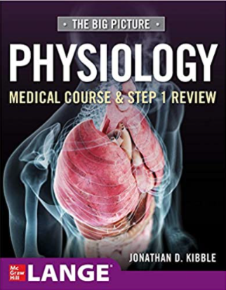 https://pickpdfs.com/download-human-physiology-an-integrated-approach-8th-edition-pdf-free/